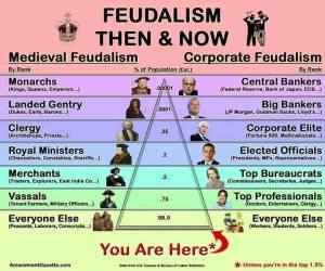 cleptocracia feudal